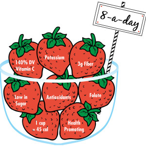 Eight Strawberries a Day